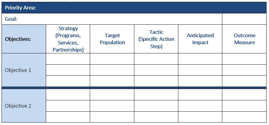 Action Plan- Anticipated Impact.jpg