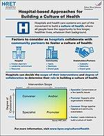 Building a Culture of Health infographic